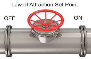 Law of Attraction Set Point