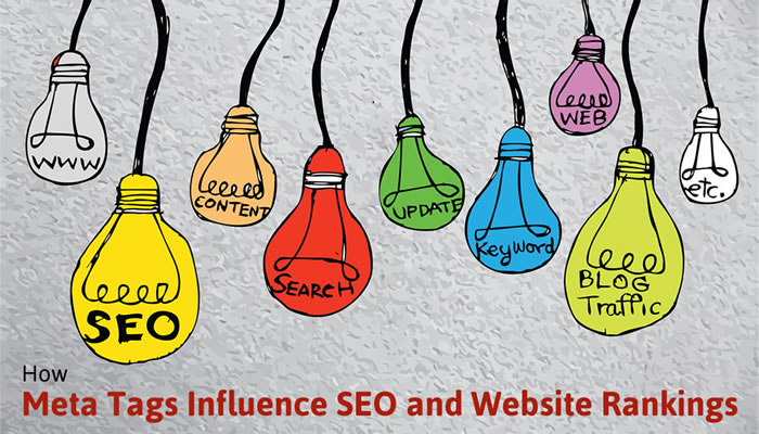 How Meta Tags Influence SEO and Website Ranking