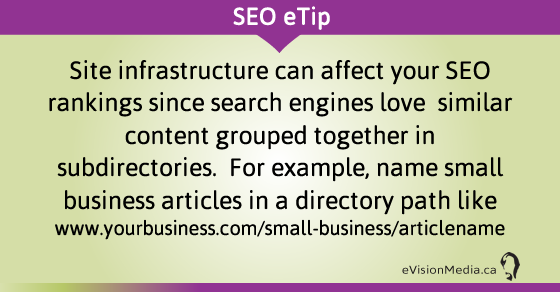 eTip: Site infrastructure can affect your SEO rankings since search engines love  similar content grouped together in subdirectories.  For example, name small business articles in a directory path like www.yourbusiness.com/small-business/articlename