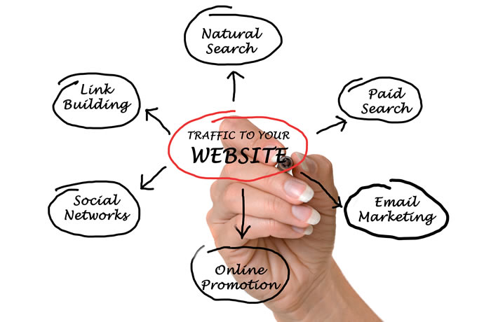 10 Tips For New Entrepreneurs to Attract More Website Visitors