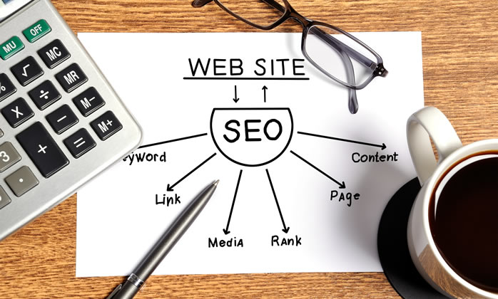 The Reality Of Ignoring Website SEO